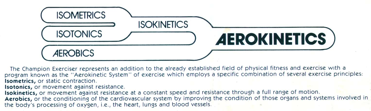 Isokinetic Exercise Demonstration